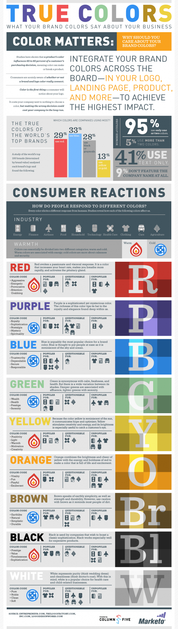 True Colors: What Your Brand Colors Say About Your Business