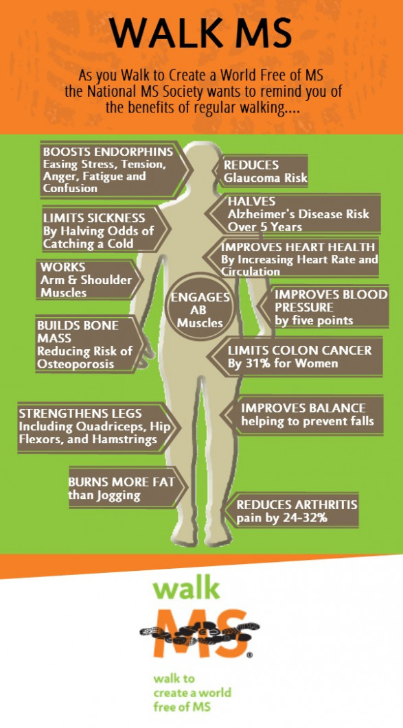 Walk MS Infographic