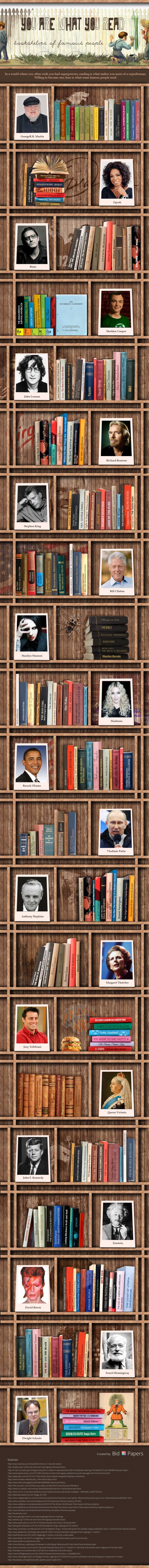 You Are What You Read: Bookshelves of Famous People