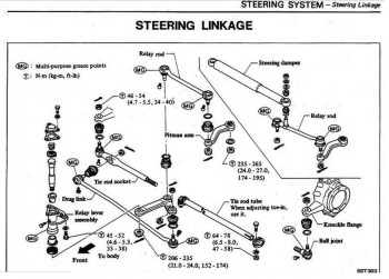 1986 Chevy Truck Wiring Diagram Sel. Chevy. Auto Wiring