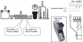 Intellisys Modbus RTU COM Port to DB9 CM 1241 (RS485)