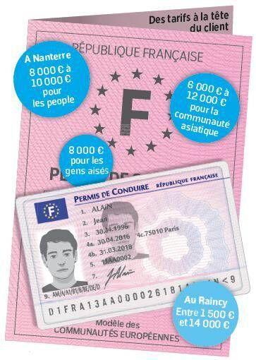 Faux Permis De Conduire : permis, conduire, Permis, Vendre, Sous-préfecture, Seine-Saint-Denis, Parisien