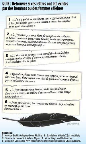 De Chez Nous 5 Lettres : lettres, Lettres, D'amour, Enflamment, Toujours, Parisien