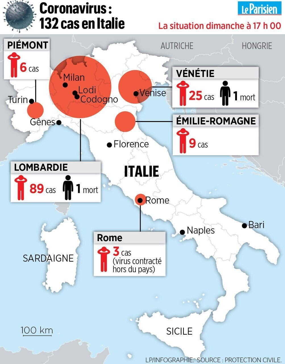 Coronavirus en Italie : 3 morts, près de 150 cas et 52 000 ...