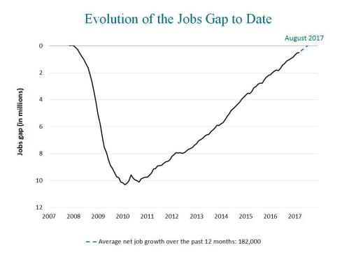 small resolution of march jobs report 10 impacts on you including falling unemployment and rising wages