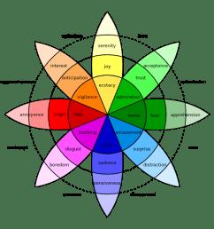 hr diagram coloring [ 1280 x 868 Pixel ]