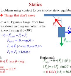 fnet diagram [ 1280 x 868 Pixel ]
