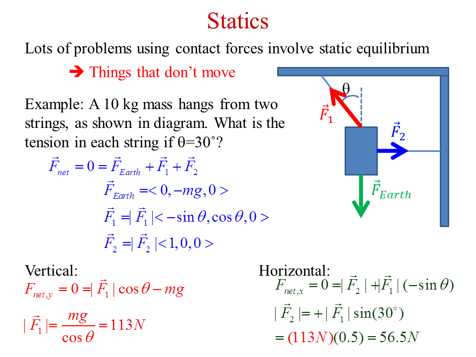 medium resolution of fnet diagram