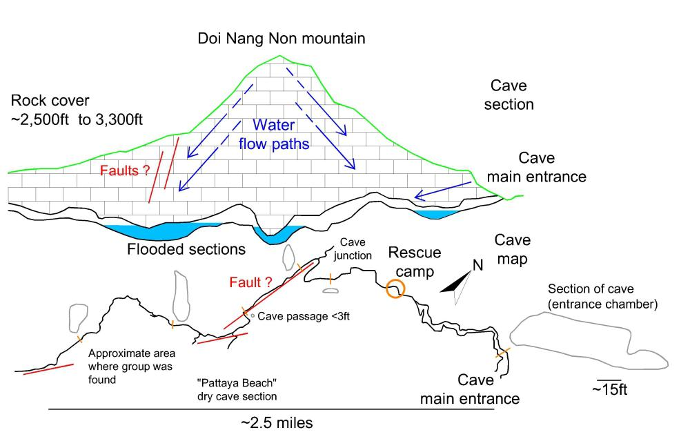 hight resolution of why hydrogeology plays such an important role in the thailand cave rescue operations