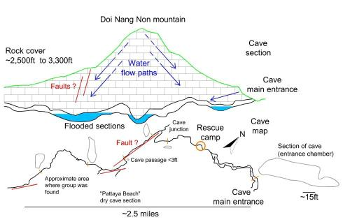 small resolution of why hydrogeology plays such an important role in the thailand cave rescue operations