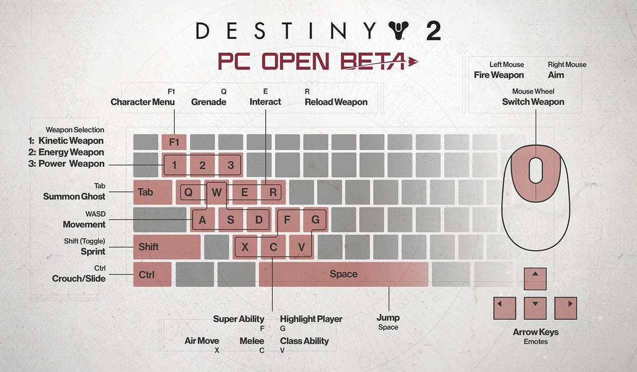 hight resolution of diagram of keyboard key