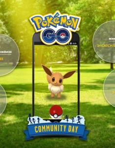 pokemon go announces  special two day eevee community also rh forbes