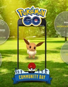 Here are the daunting odds of getting all pokemon go   shiny eevee evolutions on community day also rh forbes