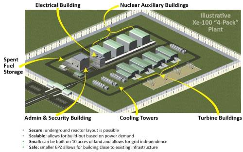 small resolution of x energy steps into the ring with its advanced pebble bed modular nuclear reactor