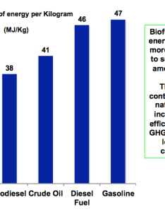 also why biofuels can   replace oil rh forbes