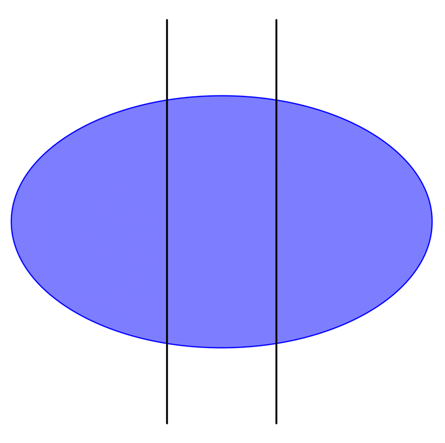 How To Divide A Circle Into 3 Equal Parts