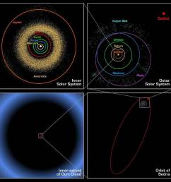 diagram for neptune [ 1280 x 868 Pixel ]