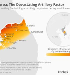 why the north korean artillery factor makes military action extremely risky infographic  [ 1280 x 868 Pixel ]