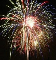 diagram of inside firework [ 1280 x 868 Pixel ]
