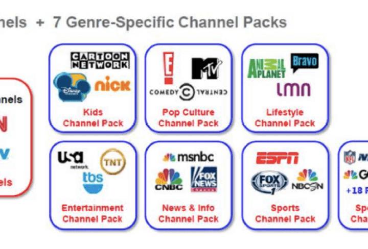 verizon fios channel lineup 2015 pdf
