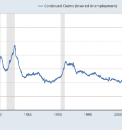 diagram of unemployment [ 1280 x 868 Pixel ]