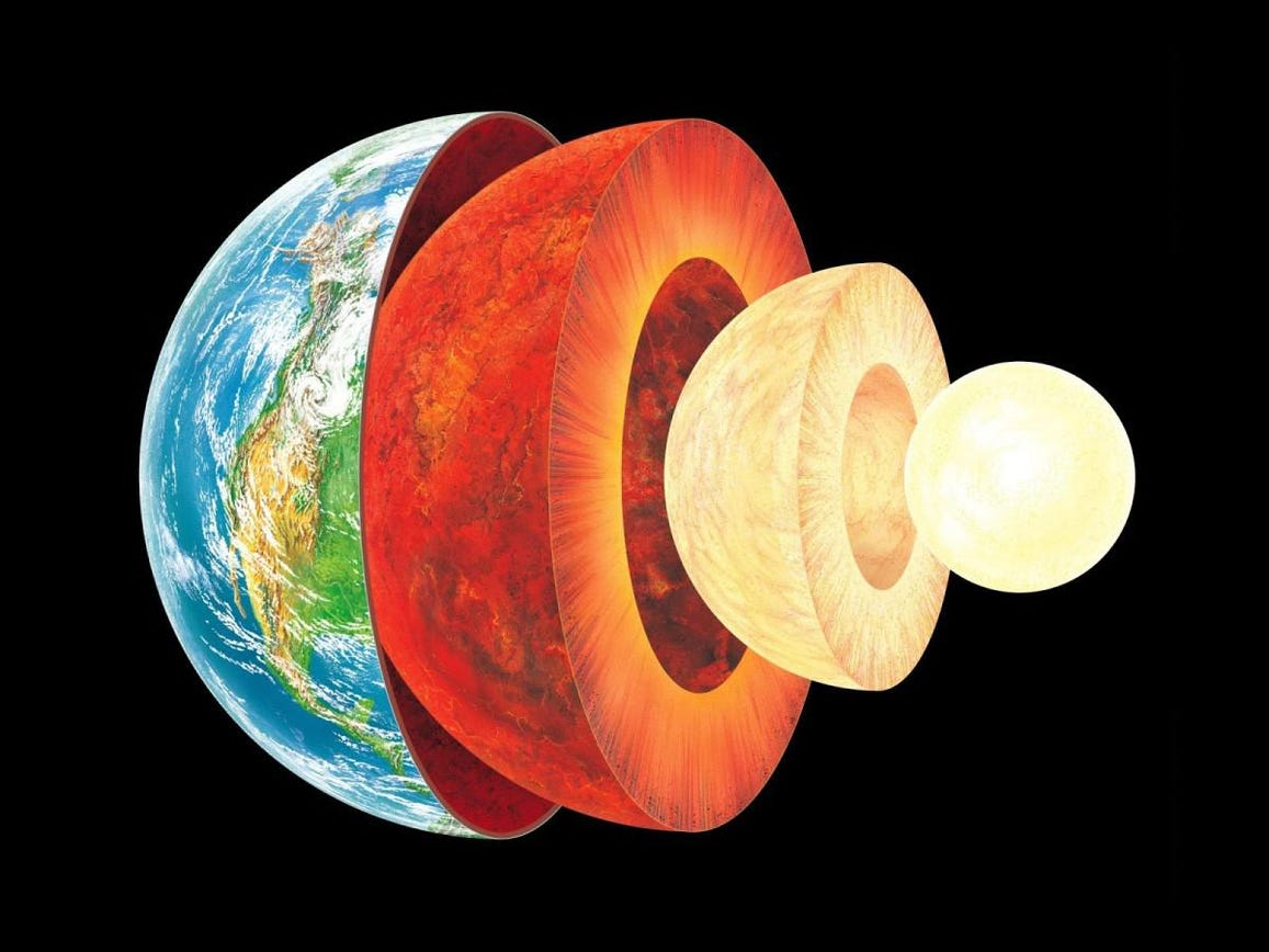 blank diagram of earth s layers strat wiring 5 way switch the what lies beneath crust