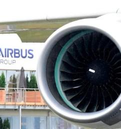 force diagram jet engine [ 1280 x 868 Pixel ]