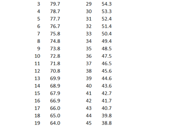Rmd Minimum Distribution Table Brokeasshome Com