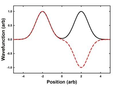 mechanical wave diagram zafira b wiring model band energy diagrams for blog