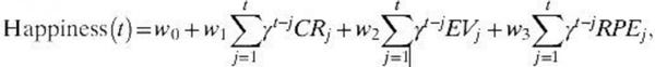 Here Is The Mathematical Equation That Can Predict What