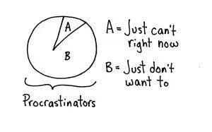 Six Potential Benefits of Procrastination