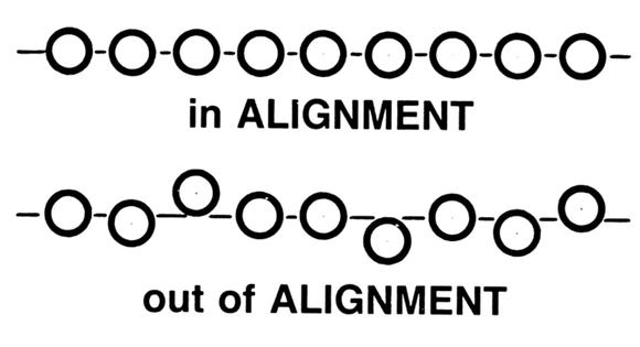 Employee Alignment: The Secret Sauce To Success
