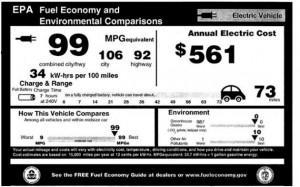 The EPA's Electric Vehicle Mileage Fraud