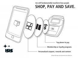 How AT&T, T-Mobile And Verizon's Mobile Payment App Will Work