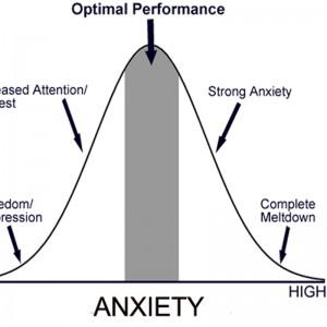 How Successful People Handle Stress