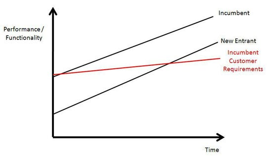 The Amazing Power Of Deflationary Economics For Health