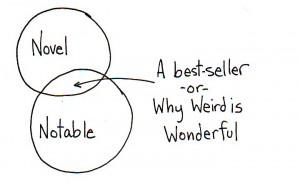 Why Weird is Wonderful (and Bankable)