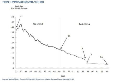Jeb Bush Vs. Paul Krugman: What Do Economists Know About