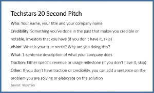 This 20-Second Pitch Exercise Will Supercharge Your Venture