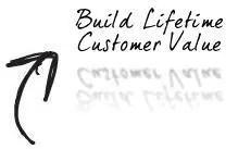 5 Characteristics of a Successful Cause Marketing Campaign