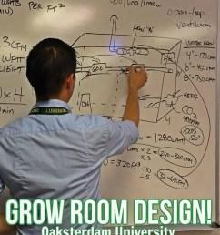 oaksterdam grow room diagram [ 960 x 1092 Pixel ]