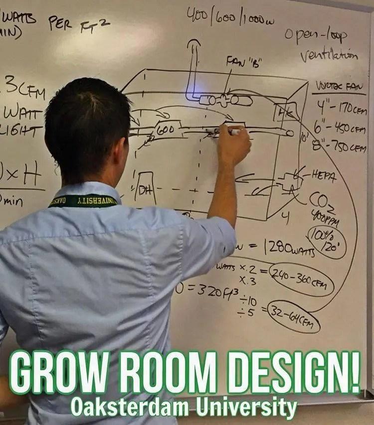 hight resolution of oaksterdam grow room diagram