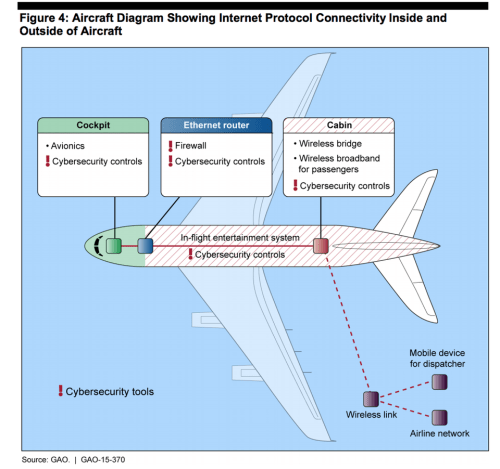 small resolution of  pilot us government claims of plane wi fi ing wrong and