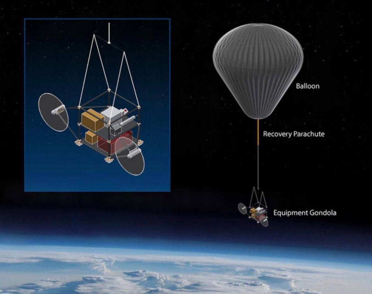 Illustration of the balloon system the Harvard team will deploy to release calcium carbonate into... [+] the stratosphere.