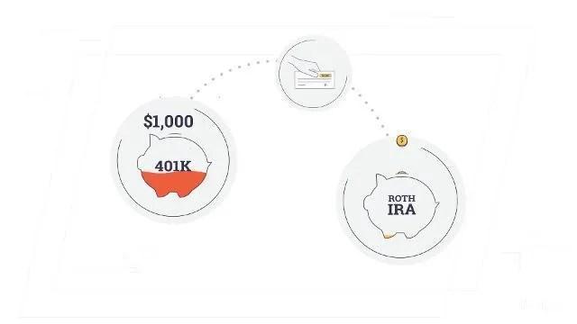 Grab A Retirement Saver's Tax Credit