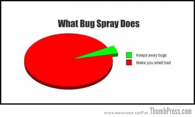 007 630x378 23 Hilarious Graphs That You Can Relate To
