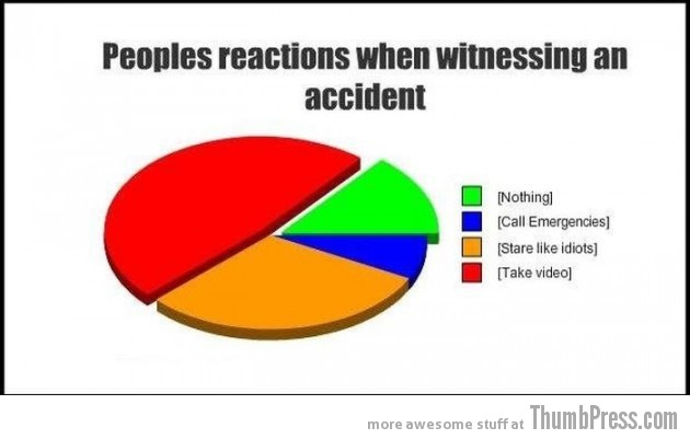 011 630x401 23 Hilarious Graphs That You Can Relate To