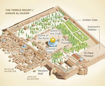 https://i0.wp.com/thumbs-prod.si-cdn.com/IasZME3HLiQpCOr4LXvcaIl5iC8=/fit-in/1072x0/https://public-media.smithsonianmag.com/filer/Temple-Mount-map-4.jpg?resize=351%2C287&ssl=1