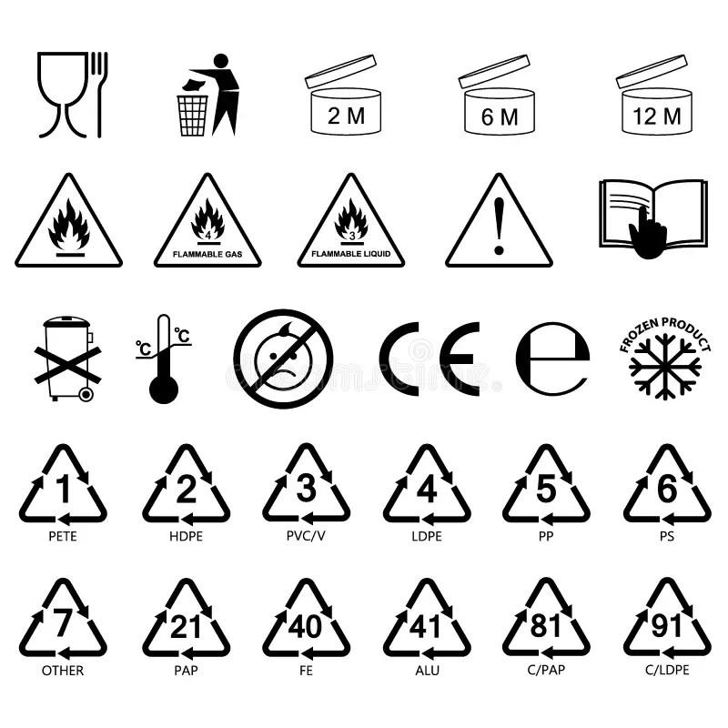 Leia O Símbolo De Empacotamento Manual, Leia O ícone Das