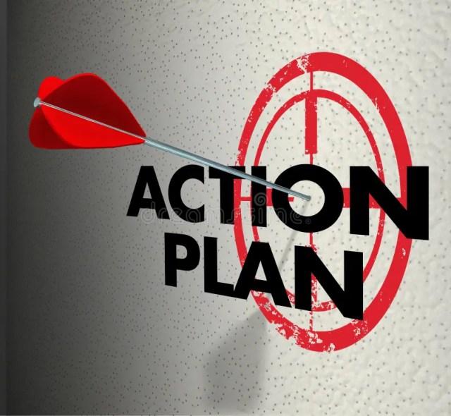 aim and plan, পরিকল্পনার গুরুত্ব